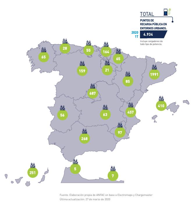 Infraestructura de recarga pública (puntos urbanos)
